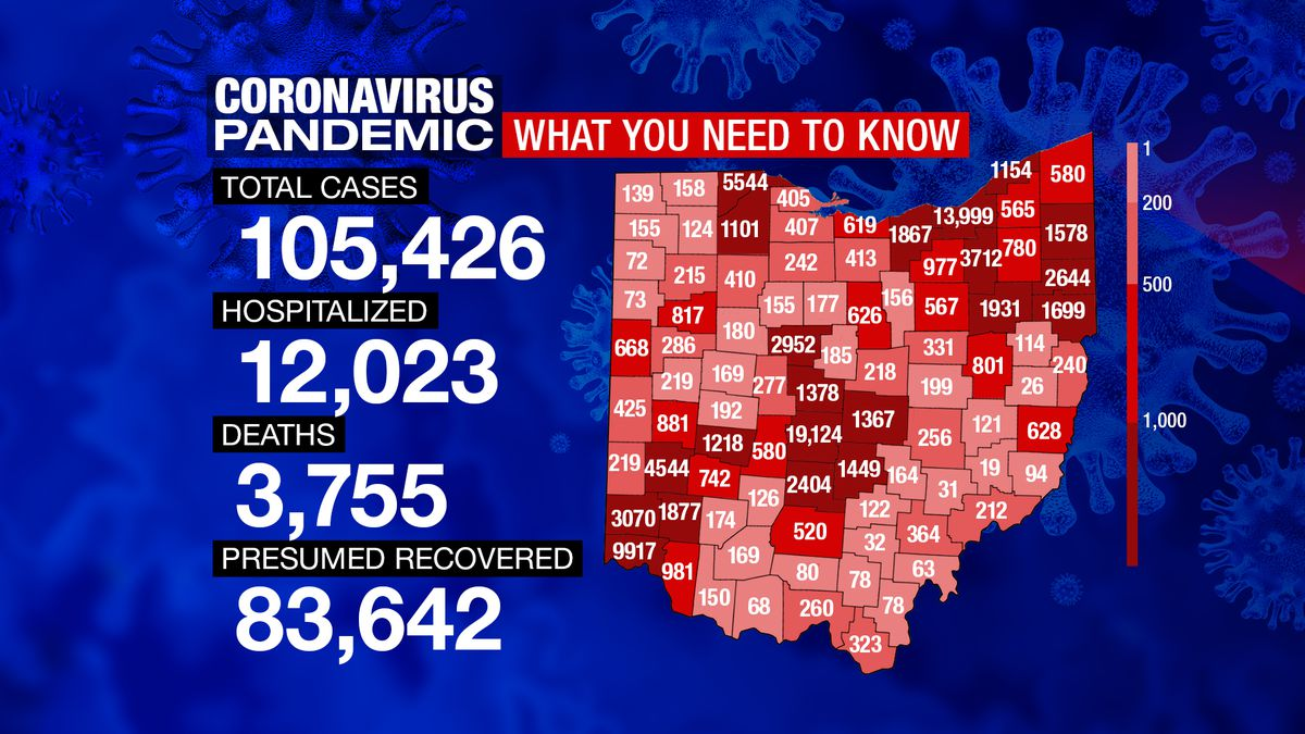 Coronavirus: Local cases, deaths, presumed recovered reported to Ohio Department of Health
