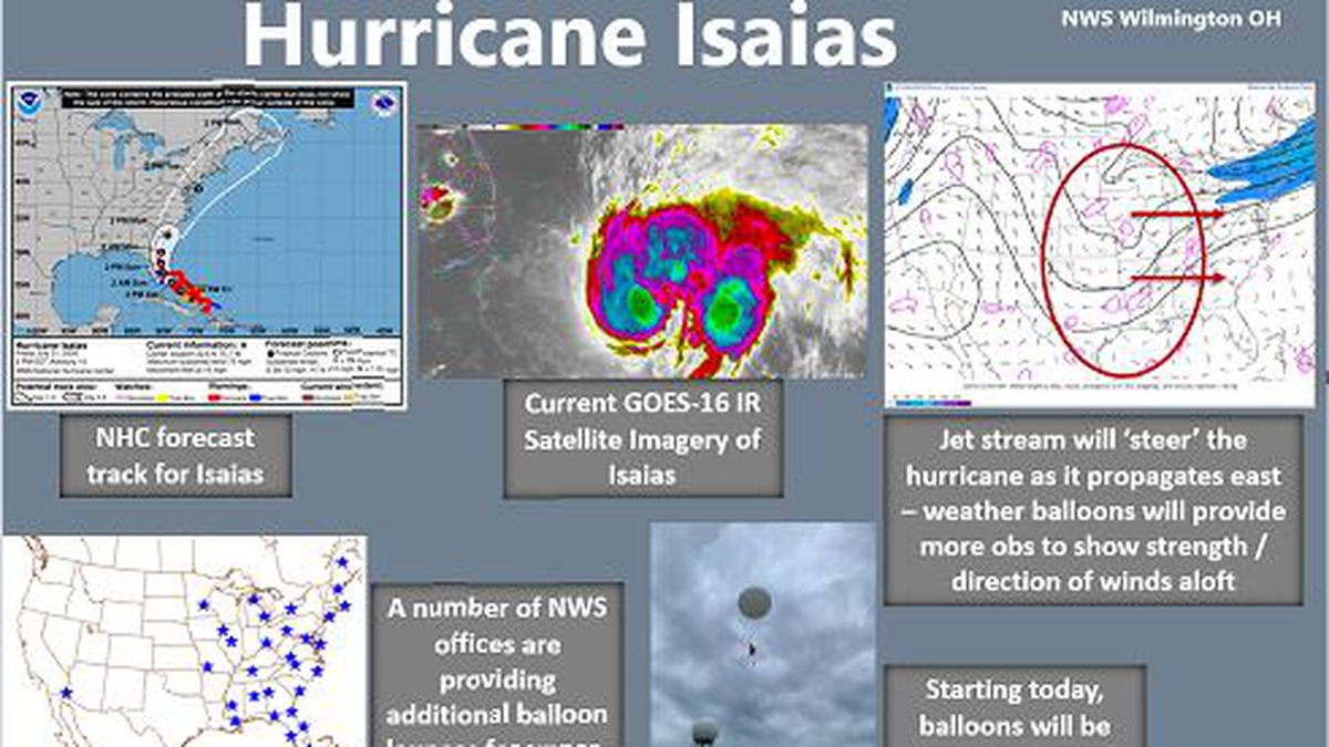 National Weather Service in Wilmington sending extra balloons to collect data on Hurricane Isaias